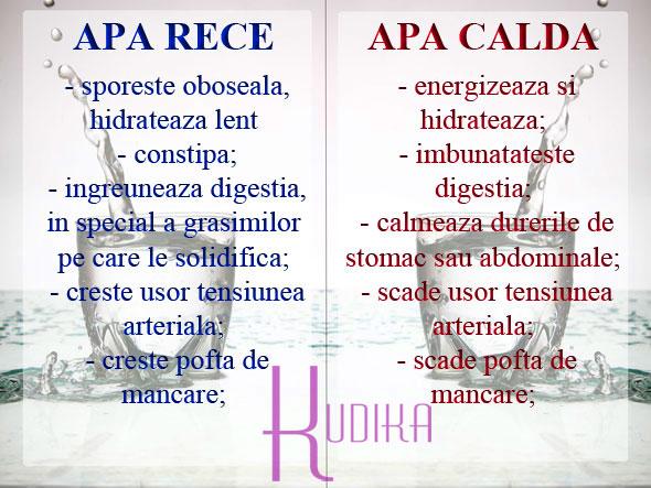apa rece vs apa calda