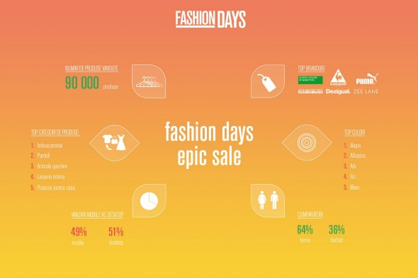 fashion days