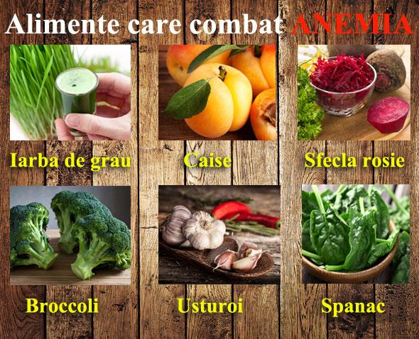 anemie alimente