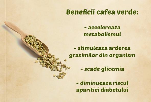 beneficii de cafea matei mcconauthey pierdere în greutate 2021