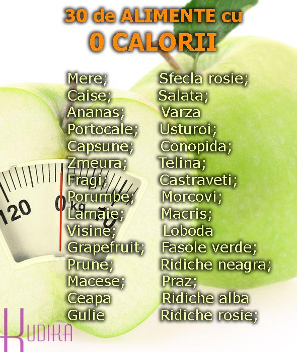 lista alimentelor cu calorii negative