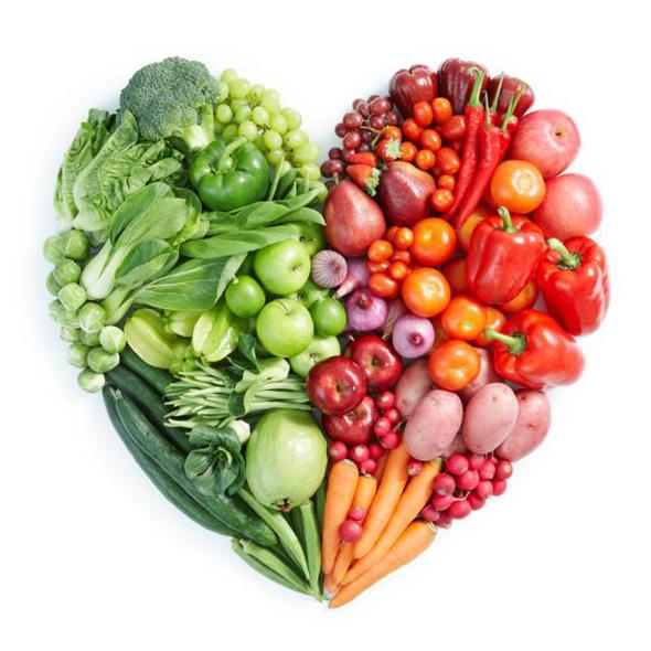 dieta de slabire: dieta disociata pe culori