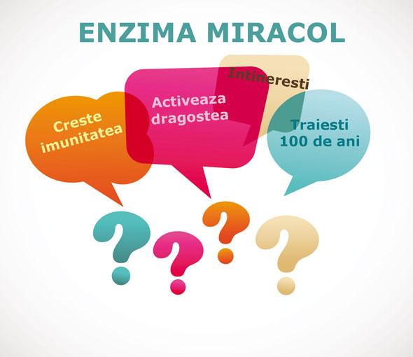 enzima-miracol.jpg