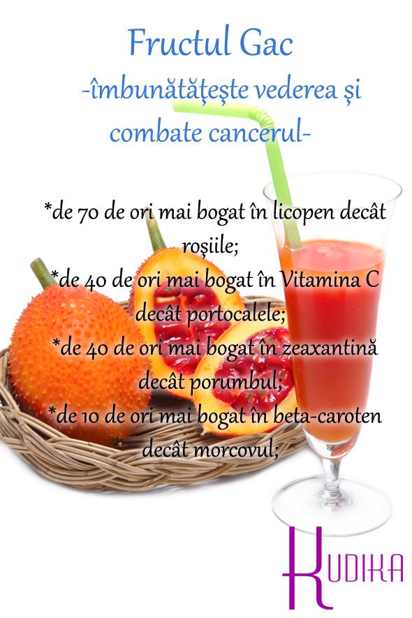 beneficii sanatate fruct gac