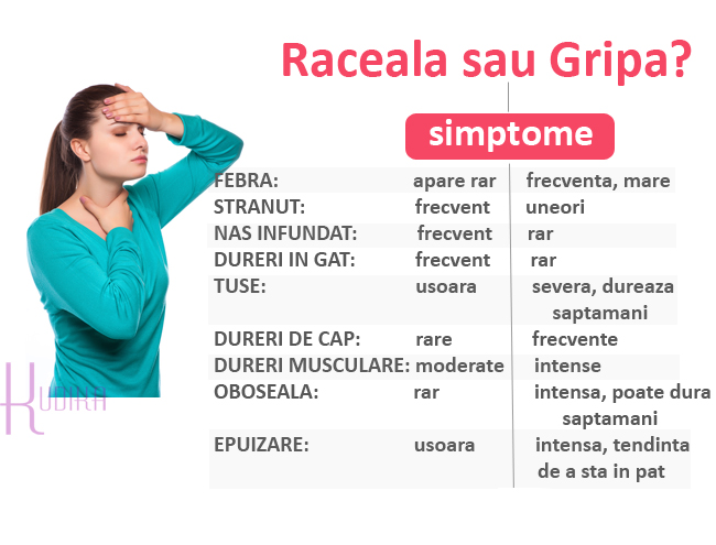 diferenta intre raceala si gripa