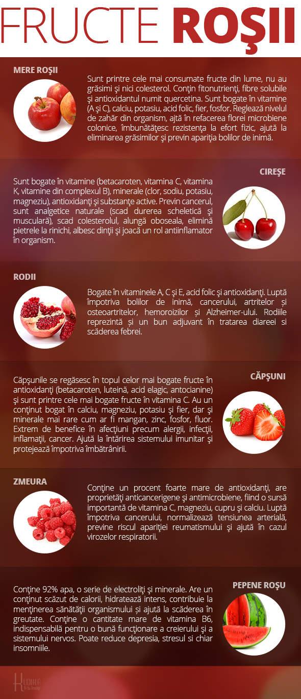 beneficiile fructelor rosii