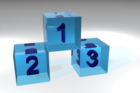 Tainele numerologiei: Semnificatia cifrelor in destinul vietii