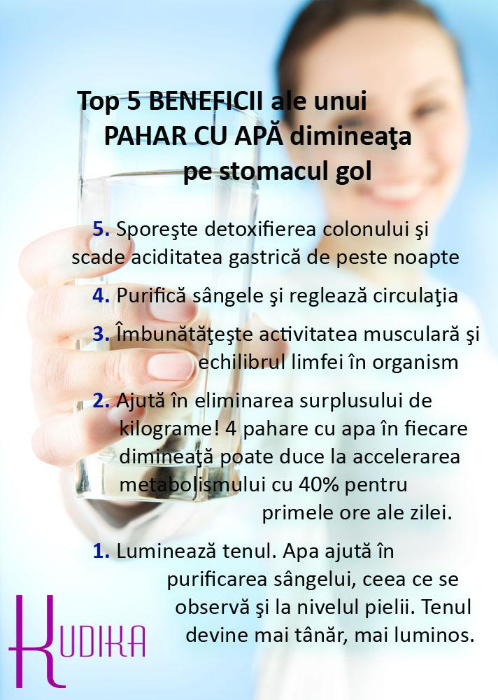beneficiile unui pahar cu apa dimineata pe stomacul gol