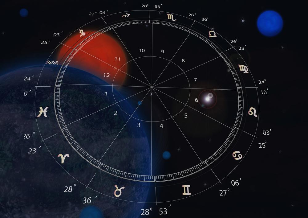 horoscop marte