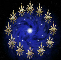 horoscop pietre talisman