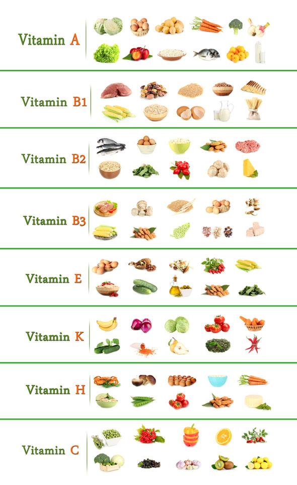 ce vitamine contin alimentele ghidl vitaminelor