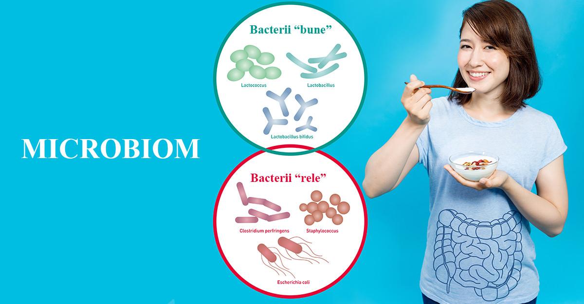 Ce este microbiomul și importanța sa pentru sănătatea noastră
