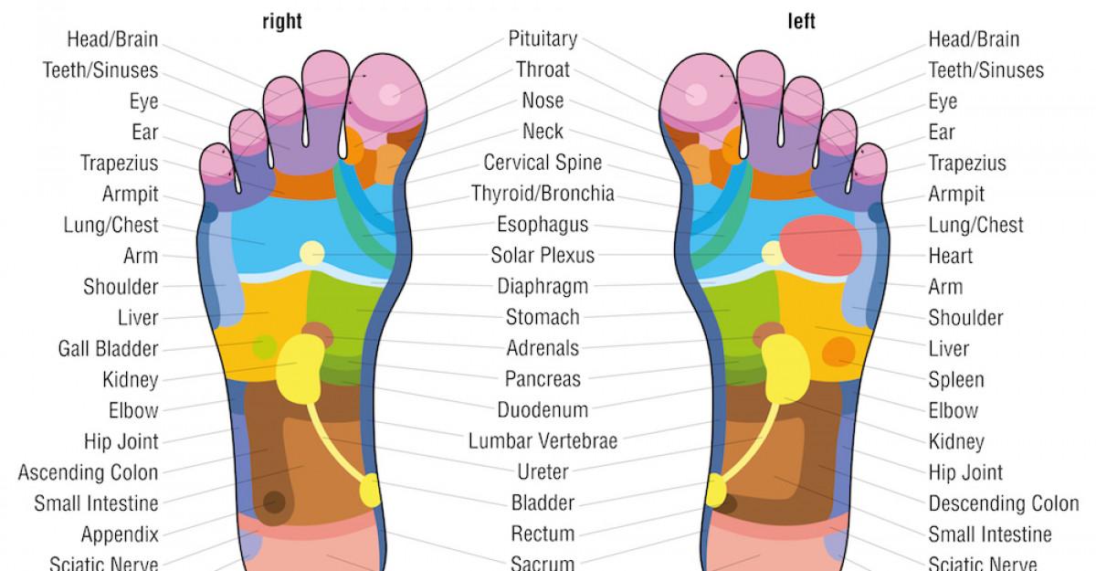 Reflexologia integrativă, metodă terapeutică care îmbină reflexoterapia cu masajul de relaxare