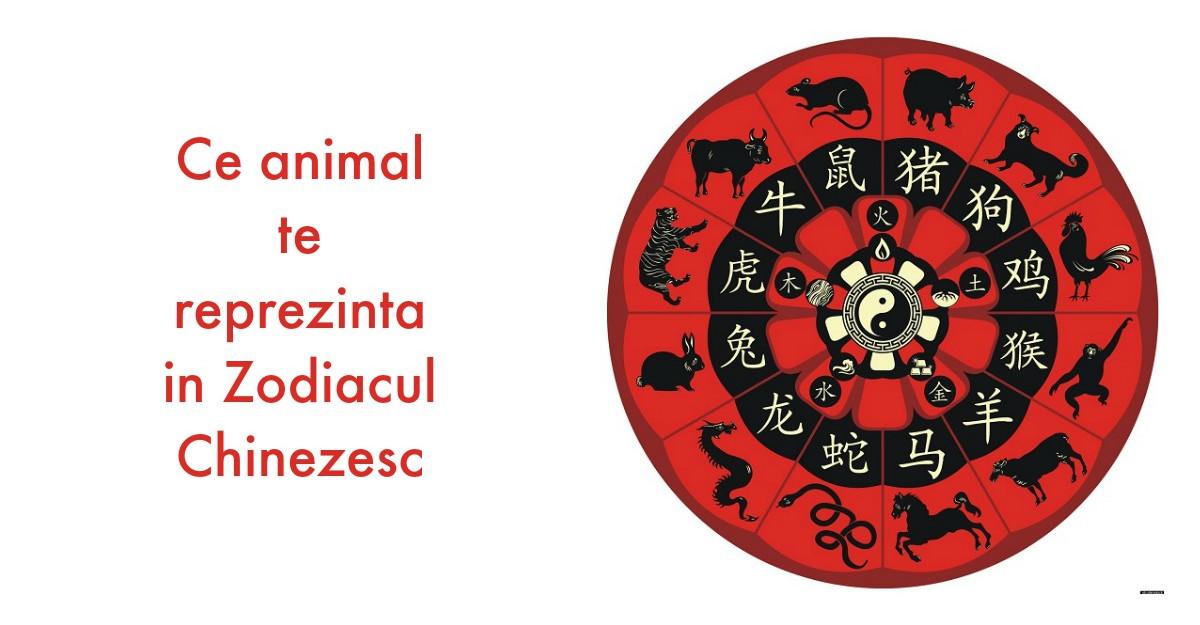 The description of Horoscopul Zilei
