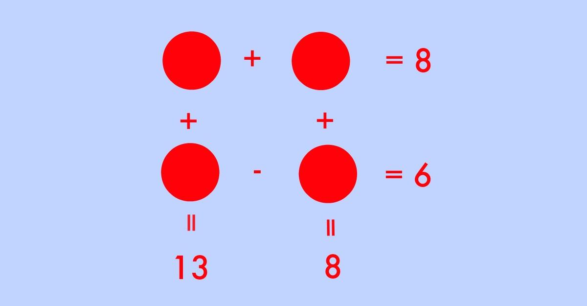 Peste jumatate din cei care au incercat sa rezolve aceasta ecuatie au gresit. Tu stii raspunsul corect?