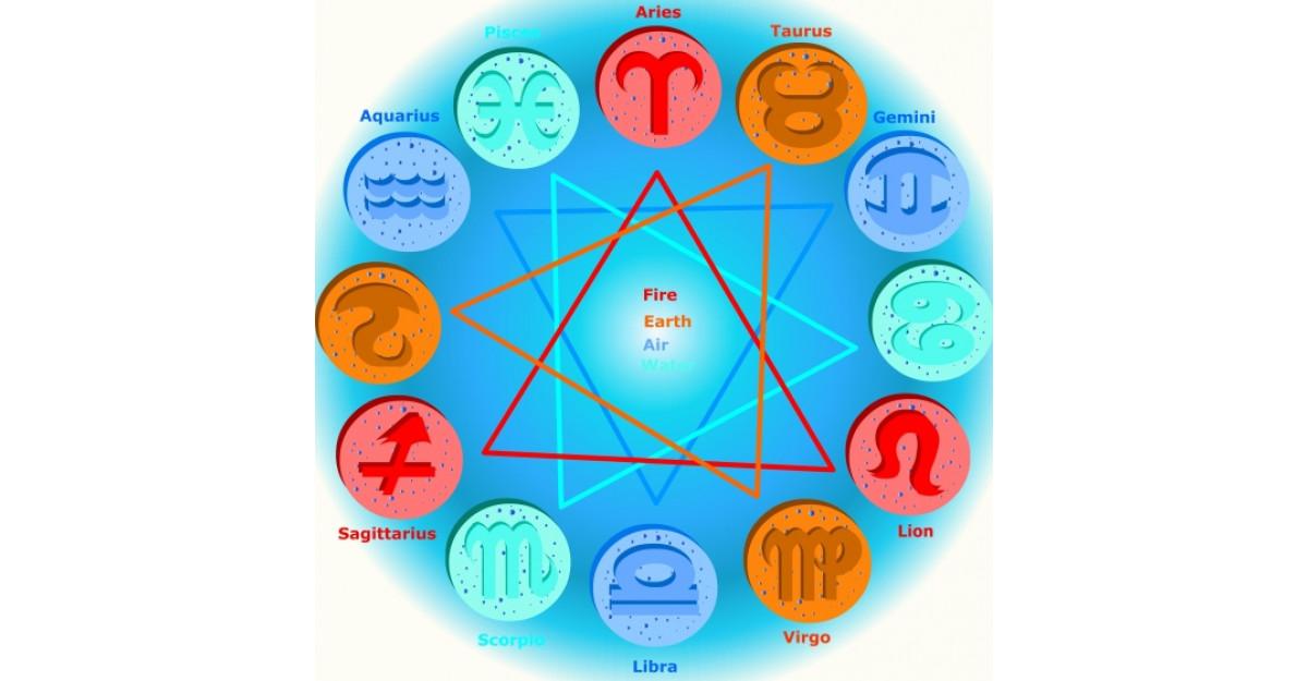 Horoscopul iubirii in vara lui 2012