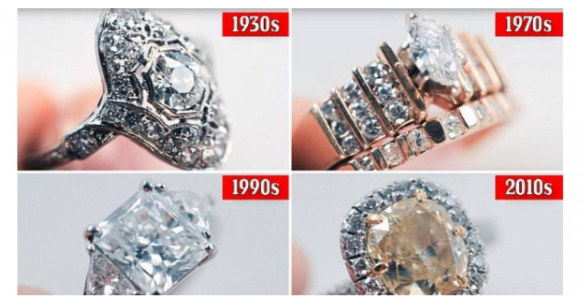 Evolutia inelelor de logodna de-a lungul a 100 de ani