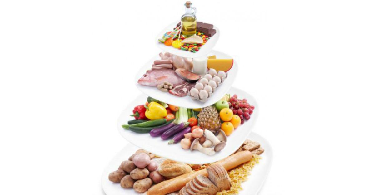 Reguli de Nutritie, Sanatate si Longevitate