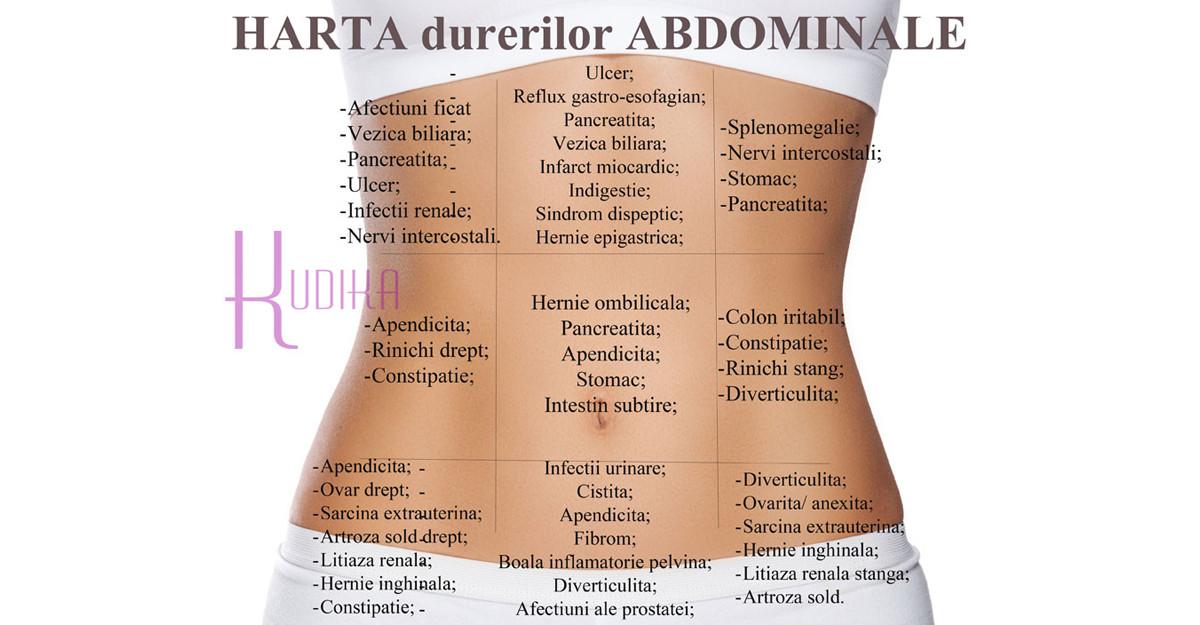 geluri antiinflamatorii pentru osteochondroză tratament articular dora