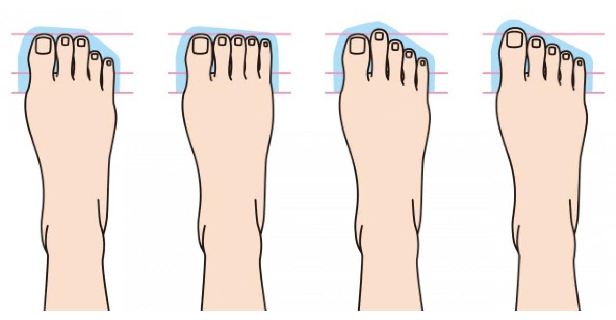 Ce spune despre tine lungimea degetelor de la picioare?