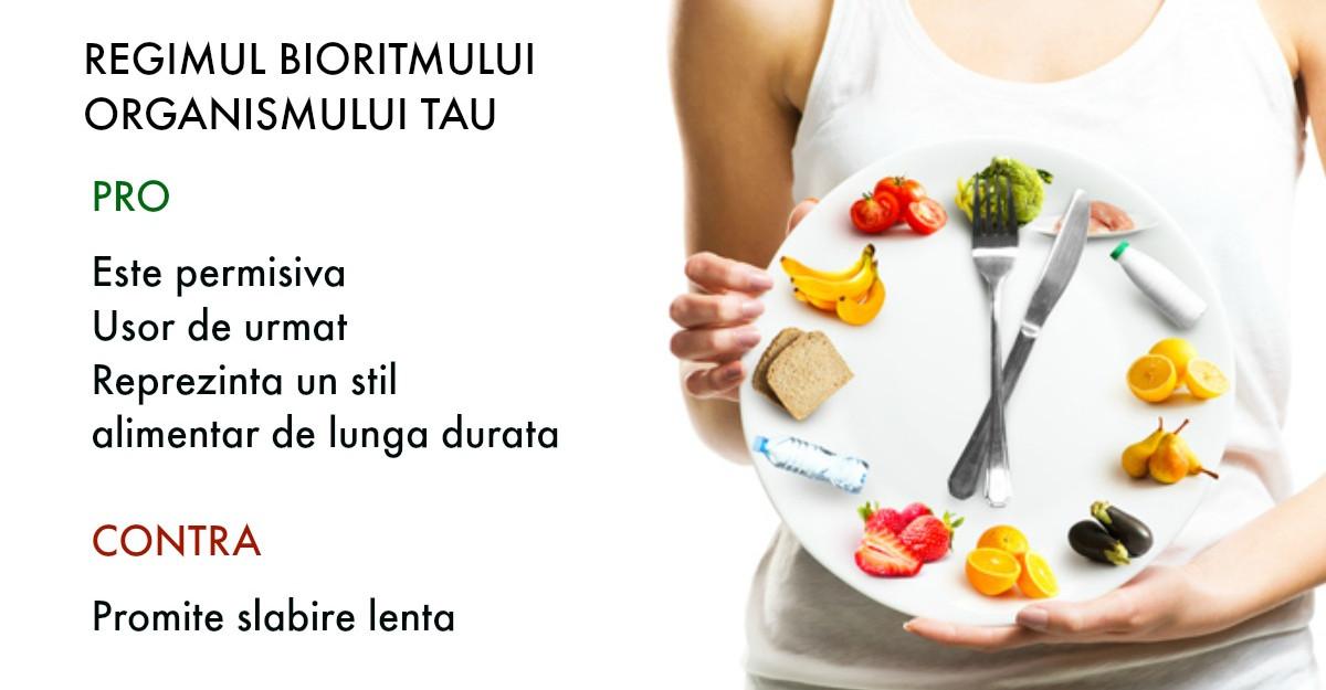 Dieta CRONO: regimul bioritmului organismului tau