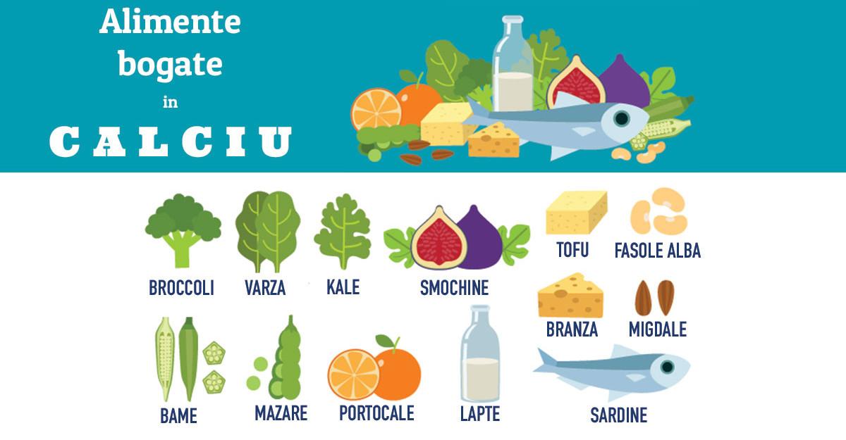 Alimente bogate în calciu: surse vegetale și animale