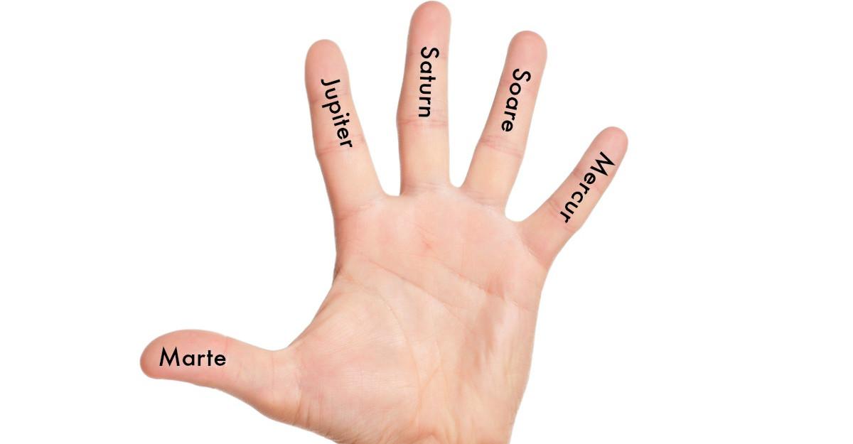 Stiati ca fiecare deget de la mana este conectat la o planeta?