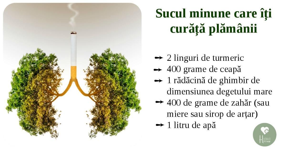 Reteta zilei: Suc minune pentru fumatoare
