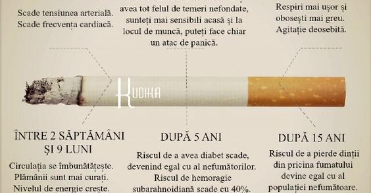 Ce se intampla in corpul tau cand renunti la fumat?