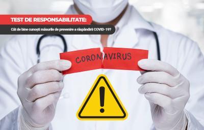 Test de responsabilitate: Cat de bine cunosti masurile de prevenire a raspandirii COVID-19?