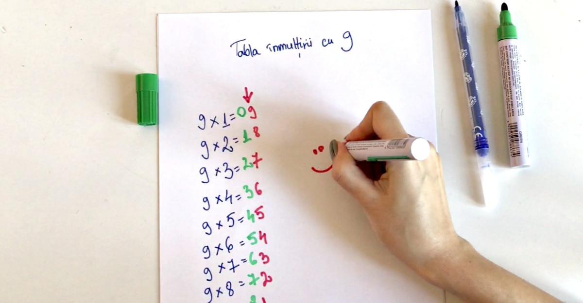 Tabla inmultirii cu 9 in cea mai usoara varianta