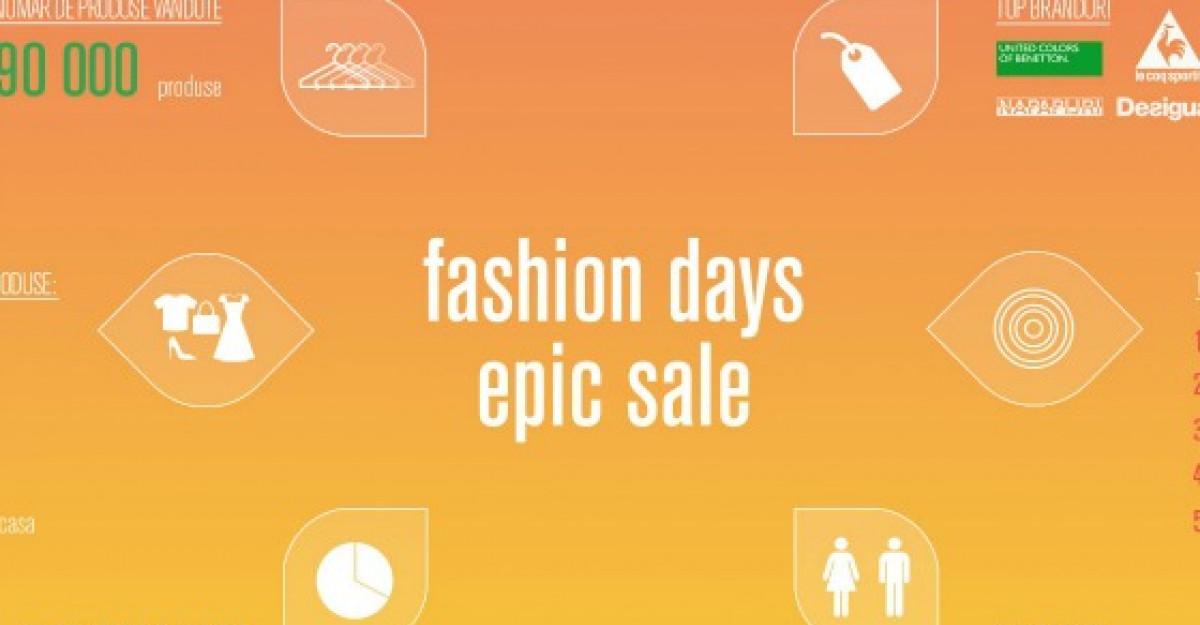 Peste 90.000 de produse vandute in campania EPIC SALE de la Fashion Days