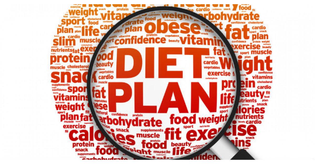 Care este dieta potrivita pentru tine? Afla cu ajutorul acestui test