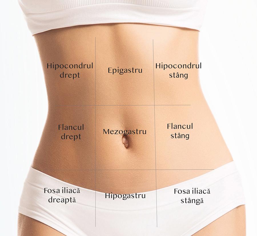 durere varicoasă în partea de jos a abdomenului)