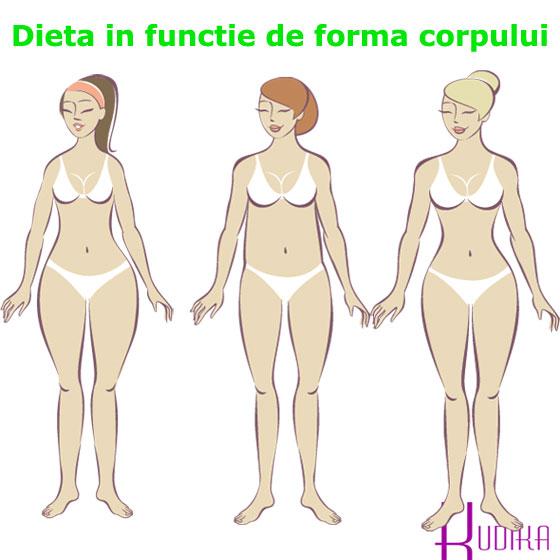 cum să slăbiți cadrul corpului